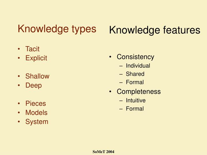 Knowledge types