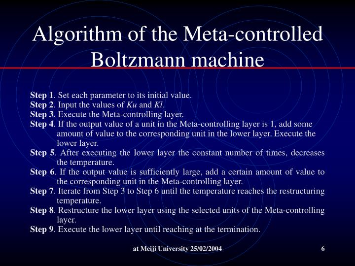 Algorithm of the Meta-controlled Boltzmann machine