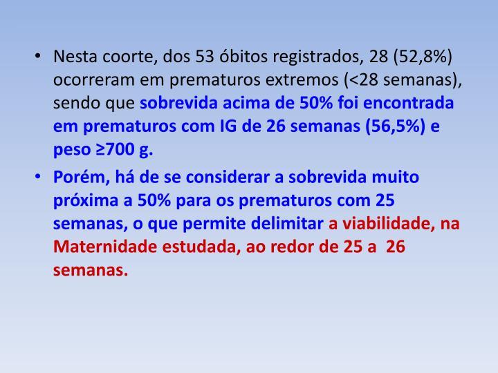 Nesta coorte, dos 53 óbitos registrados, 28 (52,8%) ocorreram em prematuros extremos (<28 semanas), sendo que