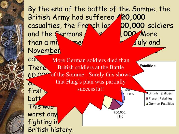 haig butcher of the somme Free essay: field marshal sir douglas haig: war hero or butcher of the somme many historians see the somme as one of, if not the most, significant events of.