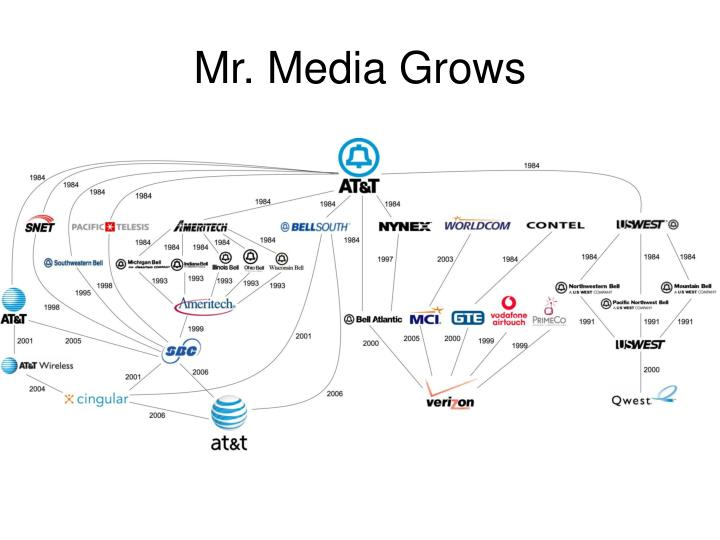Mr. Media Grows