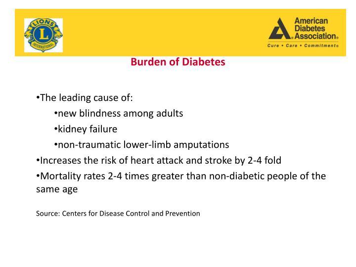Burden of Diabetes