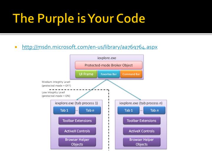 The Purple is Your Code