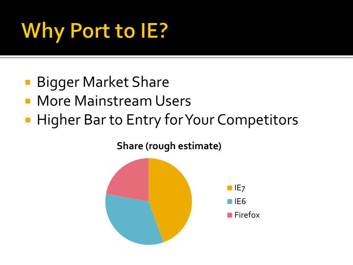 Why Port to IE?