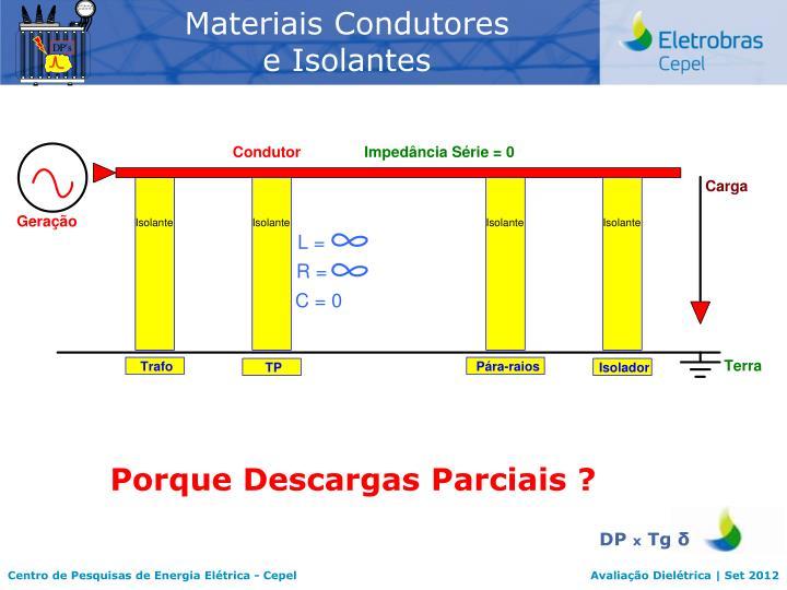 Materiais Condutores