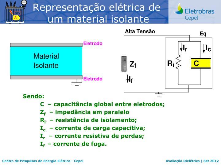 Representação elétrica de