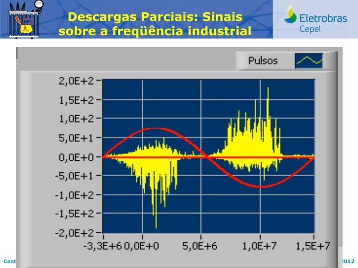 Descargas Parciais: Sinais sobre a freqüência industrial