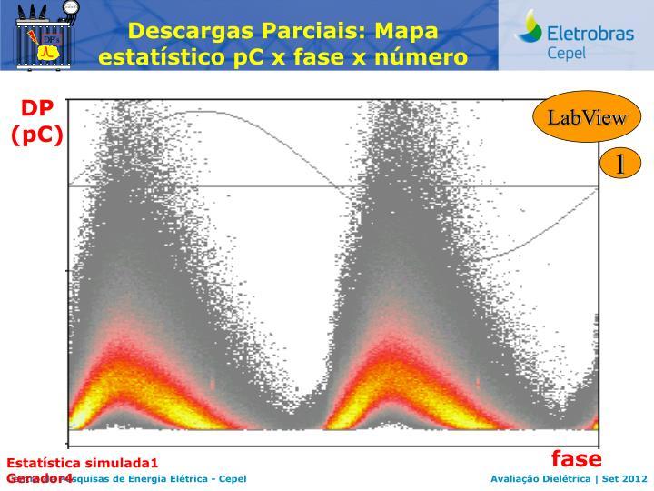 Descargas Parciais: Mapa estatístico pC x fase x número