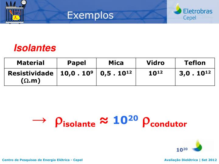 Exemplos