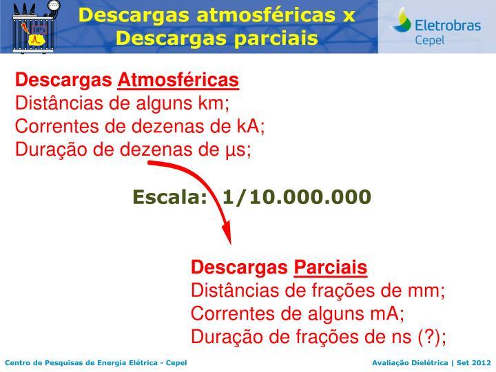 Descargas atmosféricas x Descargas parciais