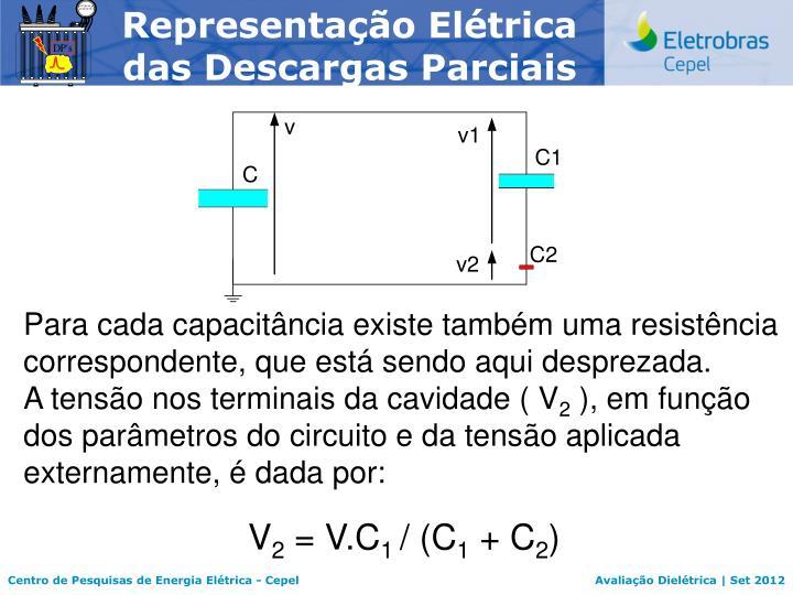 Representação Elétrica