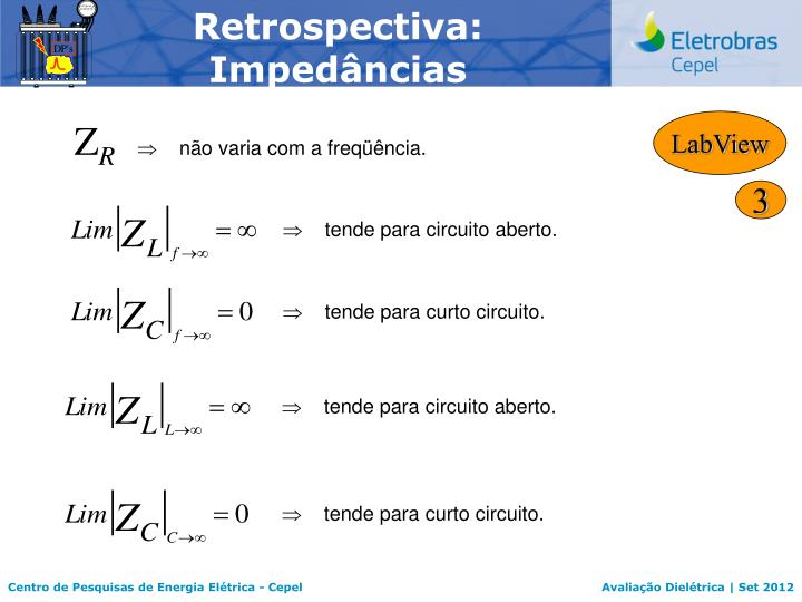 Retrospectiva: Impedâncias