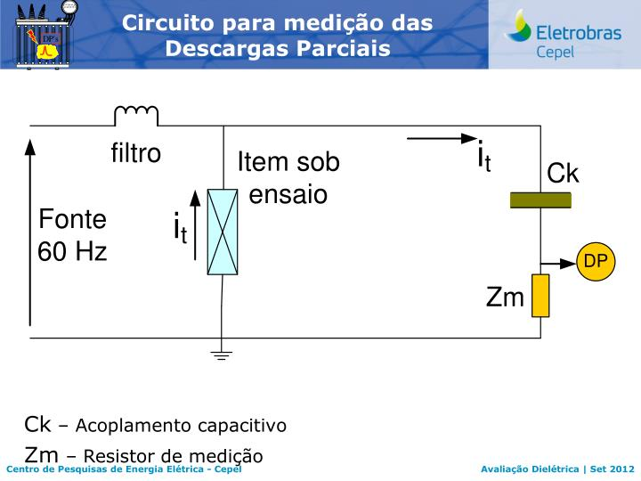 Circuito para medição das Descargas Parciais