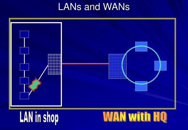 LANs and WANs