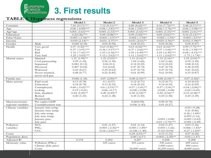 3. First results