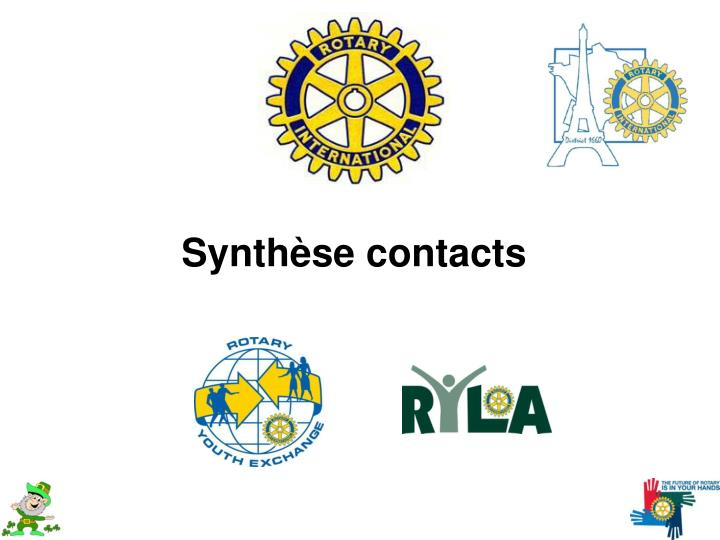 Synthèse contacts