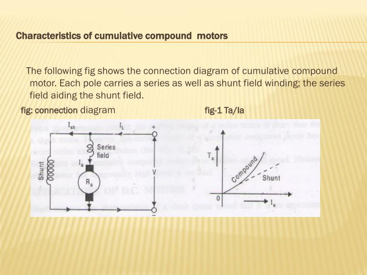 Characteristics of cumulative compound  motors