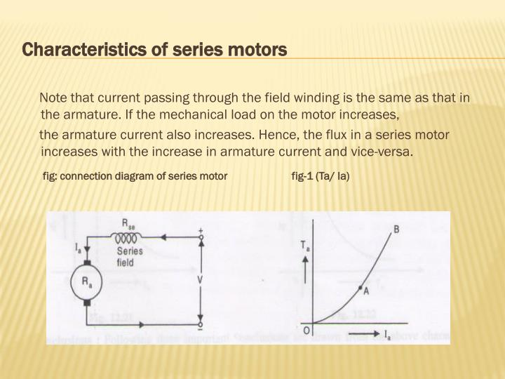 Characteristics of series motors