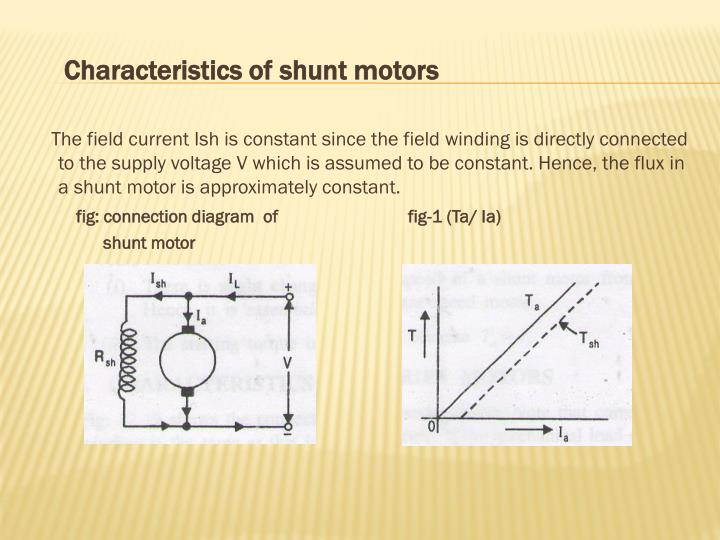 Characteristics of shunt motors
