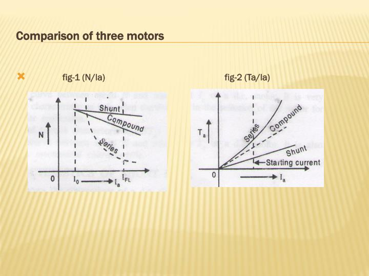 Comparison of three motors