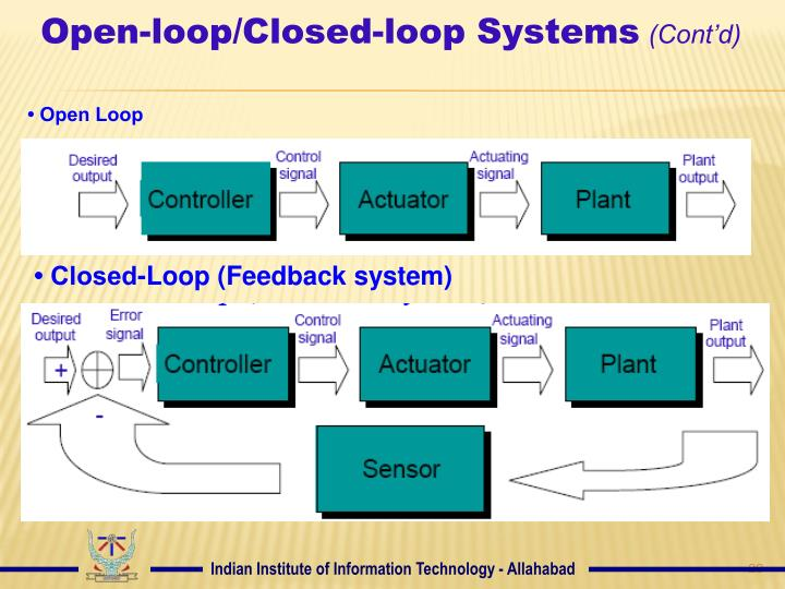Open-loop/Closed-loop Systems