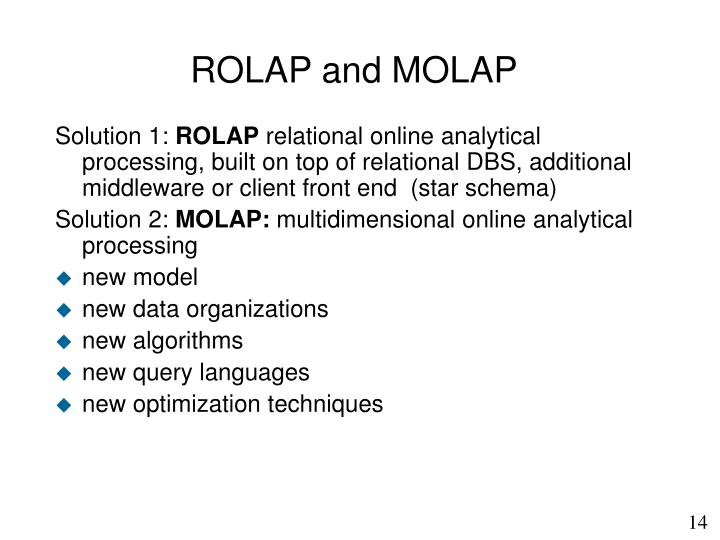 ROLAP and MOLAP