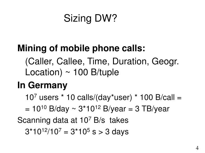 Sizing DW?