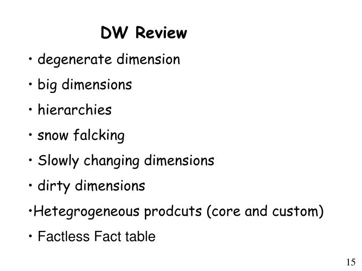 DW Review