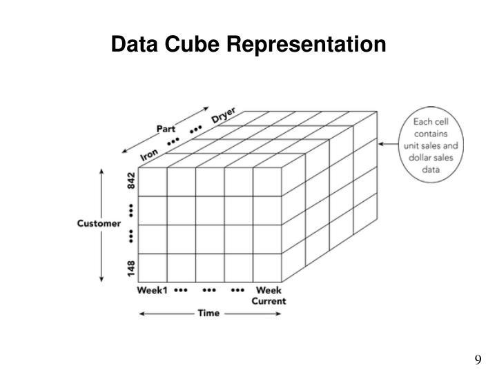 Data Cube Representation