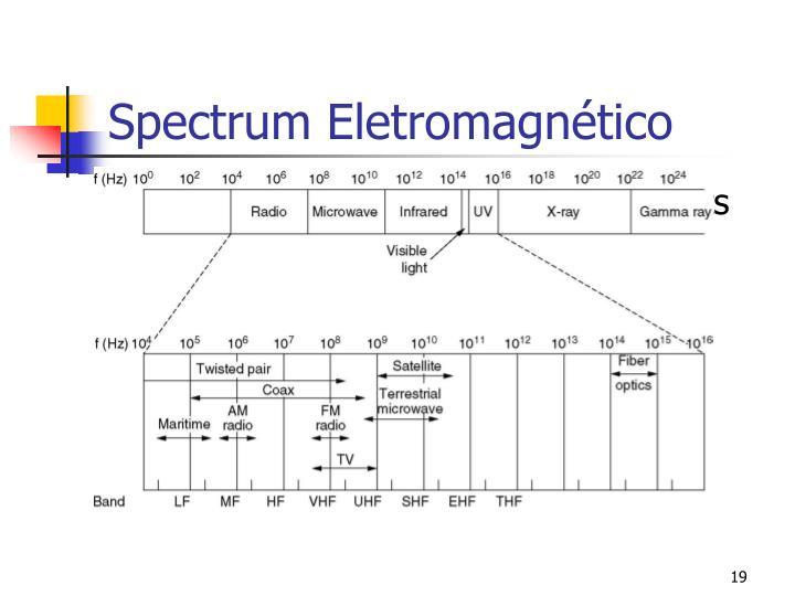 Spectrum Eletromagnético