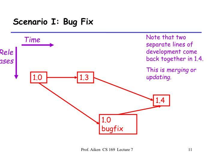 Scenario I: Bug Fix
