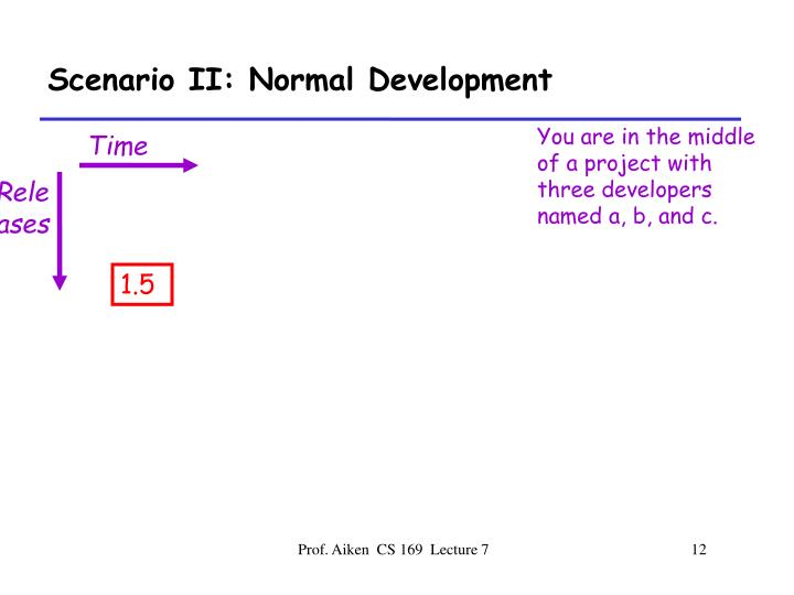 Scenario II: Normal Development