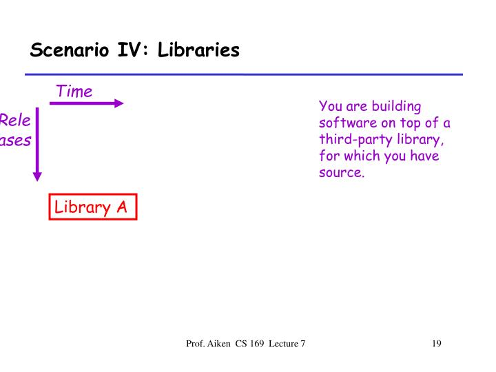 Scenario IV: Libraries