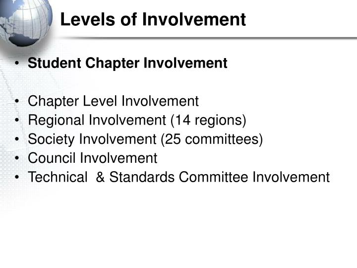Levels of Involvement