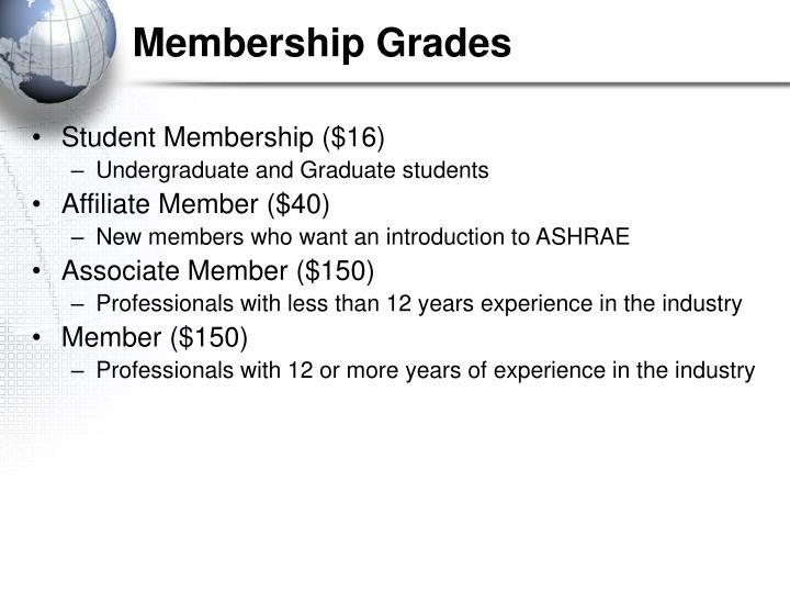 Membership Grades