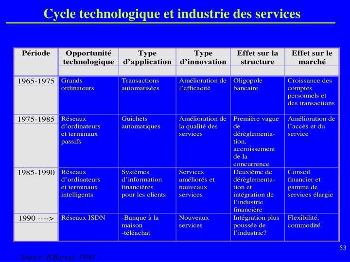 Cycle technologique et industrie des services