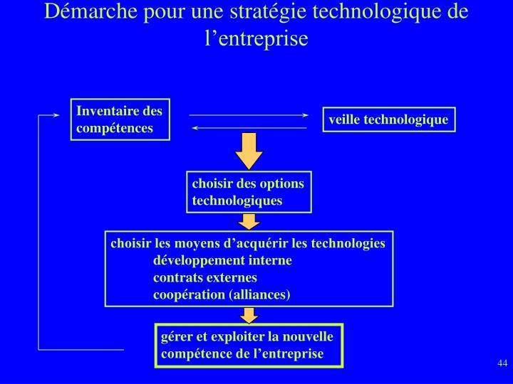 Démarche pour une stratégie technologique de l'entreprise