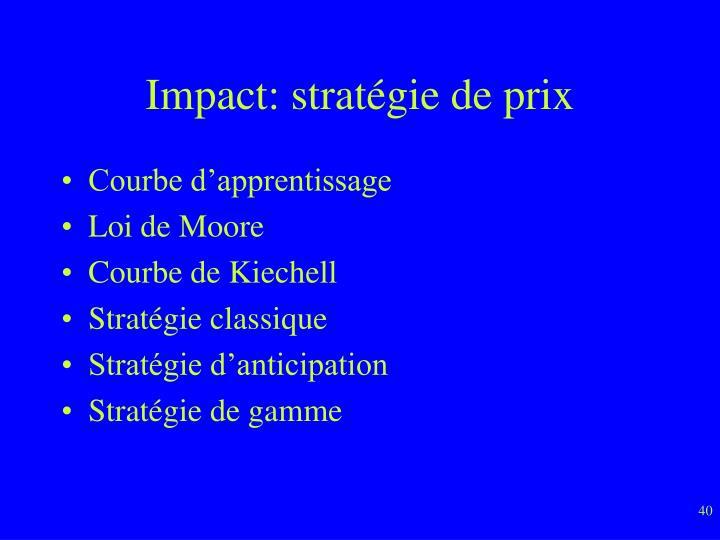 Impact: stratégie de prix