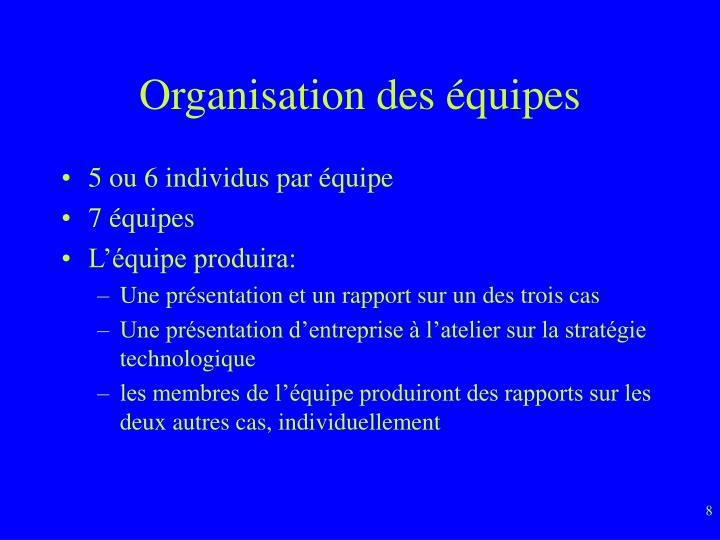 Organisation des équipes
