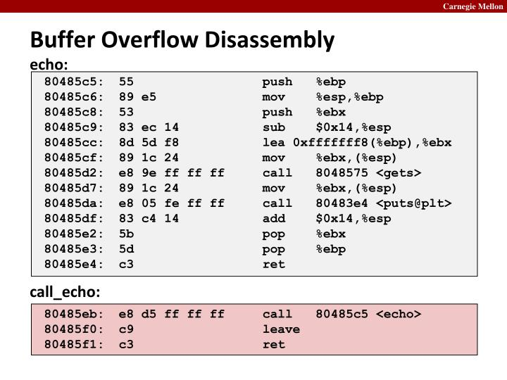 Buffer Overflow Disassembly
