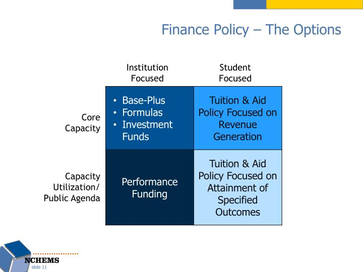 Finance Policy – The Options