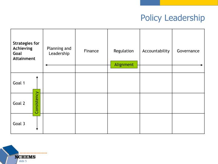 Policy Leadership
