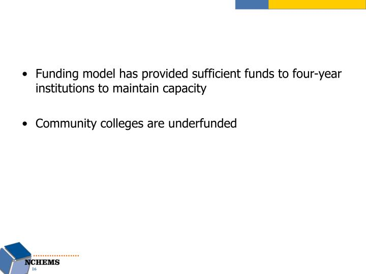 Funding model has provided sufficient funds to four-year institutions to maintain capacity