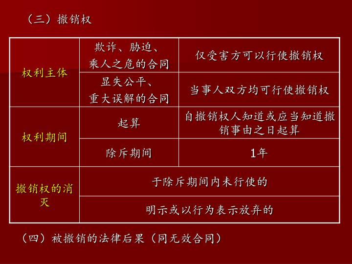 (三)撤销权
