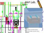 hot lab