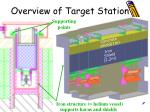 overview of target station