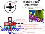 water nozzle attachment water tightness insulation and galvanic corrosion
