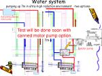 water system pumping up 7m in ultra high radiation environment two options