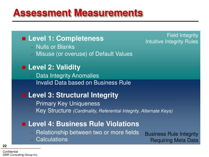 Assessment Measurements
