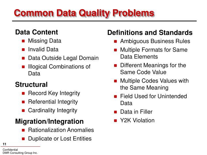 Data Content